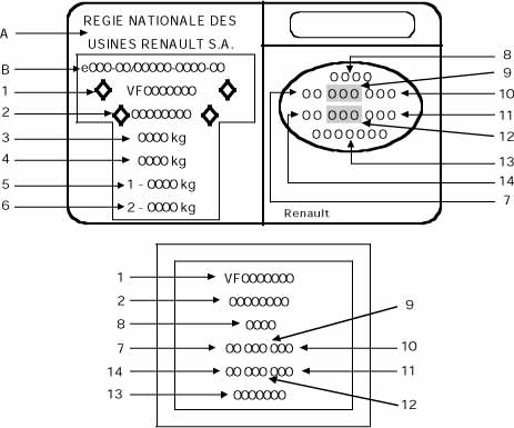 Index on renault kangoo wiring diagram