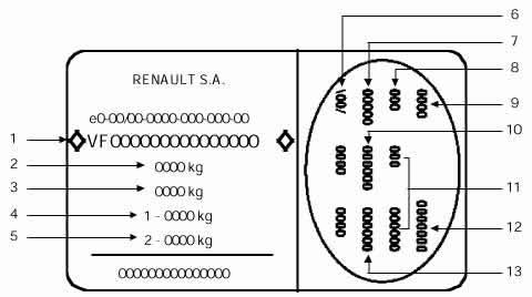 Renault adattábla